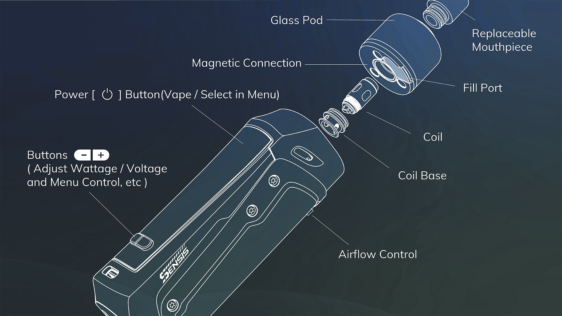 Vape Parts Explained: How Do Vaping Devices Work?   INNOKIN
